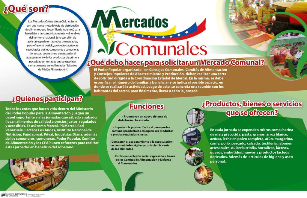 hoja de infografia Mercados Comunales